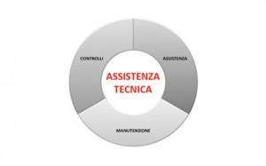 assistenza_tecnica_manutenzione_controlli_riparazione_macchine_agricole